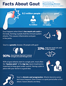 Gout-Infographic-Thumb