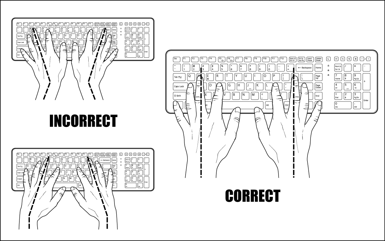 Correct vs. Incorrect hand placement on keyboard. Correct - wrists straight, middle fingers line up with w key (left hand) and o key (right hand)