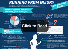Running from Injury Infographic