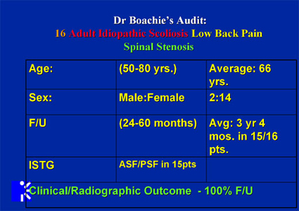 adult idiopathic scoliosis - audit slide