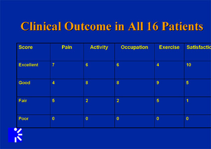Clinical outcome slide.