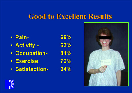 good excelent results graphic