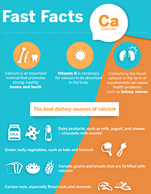 fast facts calcium infographic thumbnail