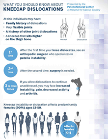 Facts about myositis infographic