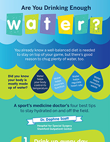water-infographic-thumbnail