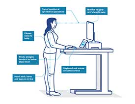 thumbnail of working at a standing desk