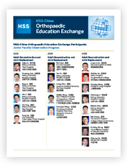 Image - links to HSS China Orthopaedic Education Exchange Junior Faculty-Observation-Program-Participants
