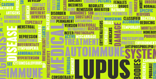 lupus word map