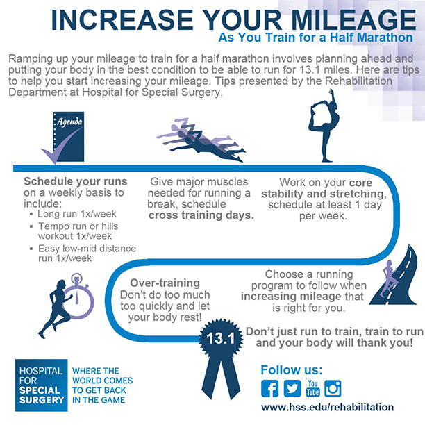 1-2-Marathon-Mileage-Increase-Instagram